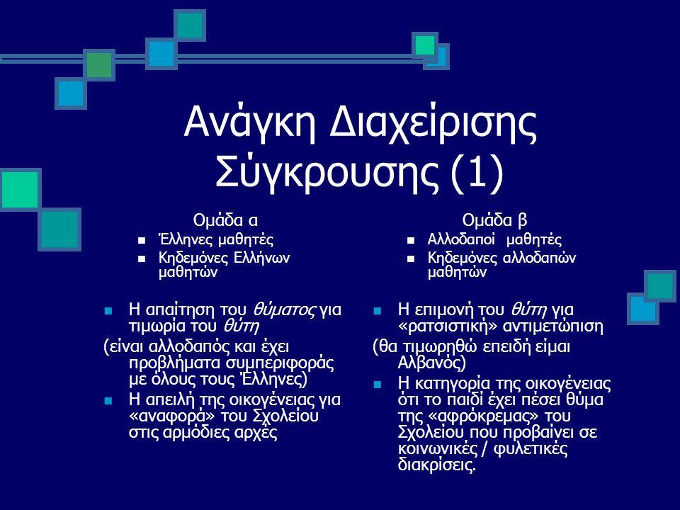 Ανάγκη Διαχείρισης Σύγκρουσης (1) Ομάδα α Έλληνες μαθητές Κηδεμόνες Ελλήνων μαθητών Η απαίτηση του θύματος για τιμωρία του θύτη (είναι αλλοδαπός και έ