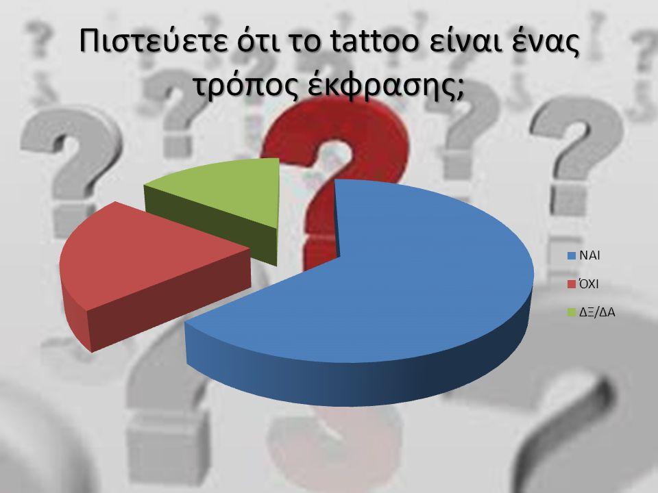 Πιστεύετε ότι το tattoo είναι ένας τρόπος έκφρασης;