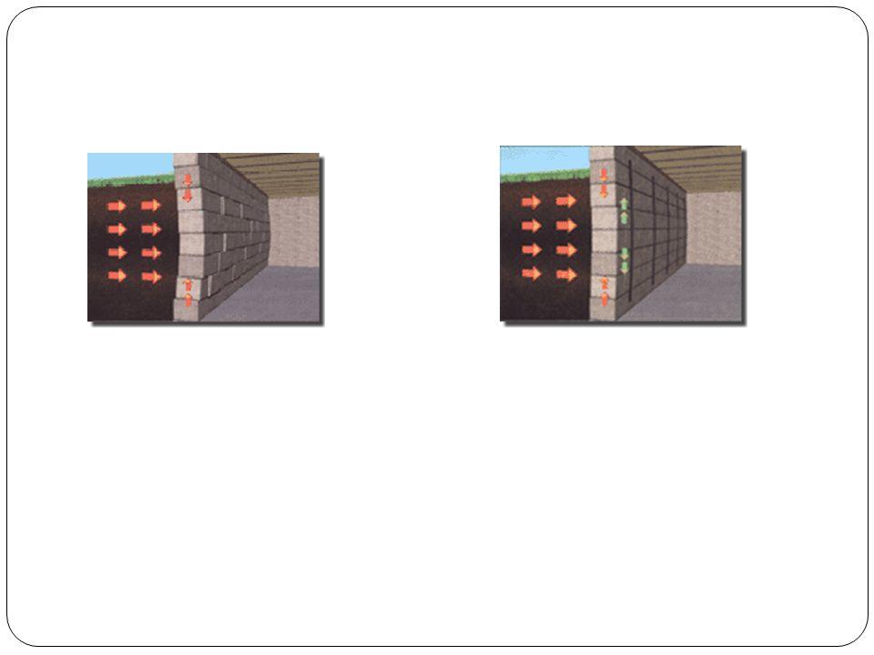 TEKANAN LATERAL TANAH DIAM Tanah tidak digali, kondisinya adalah tekanan lateral tanah diam (at rest lateral pressure) Jika tidak movement dari dinding, kondisinya adalah tekanan lateral tanah diam (at rest lateral pressure) Koefisien: K o = [1 – sin( φ ')] √OCR