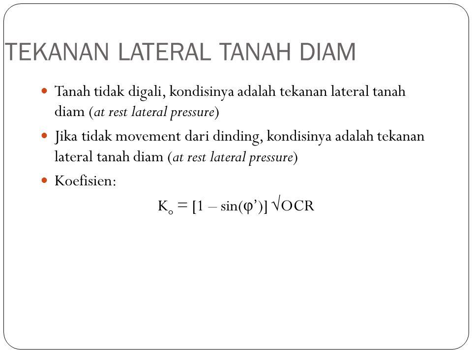  moist TEKANAN LATERAL TANAH DIAM – MOIST H  v =  moist · H  h = K o ·  v