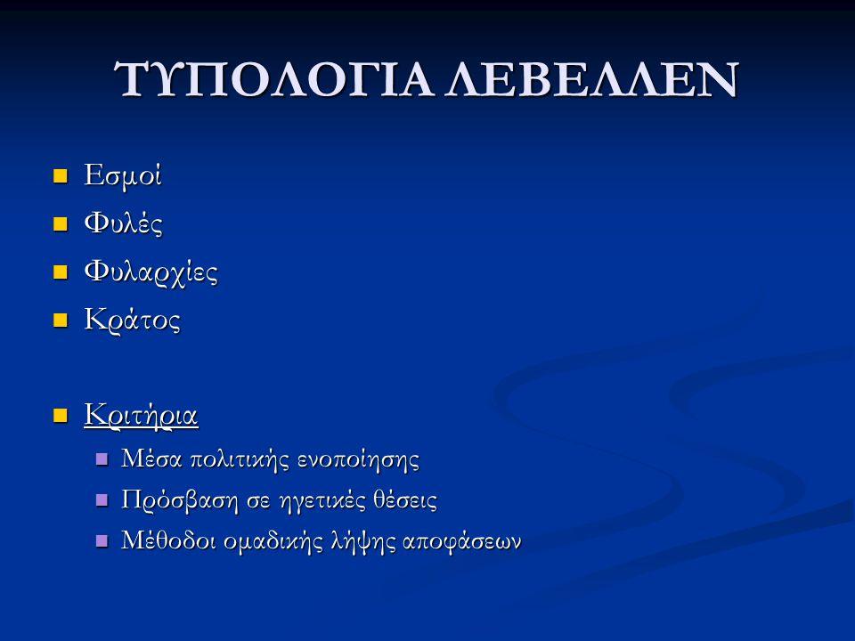 Τυπολογία του Μπαλαντιέ Κριτήριο: βαθμός συγκέντρωσης της εξουσίας Κριτήριο: βαθμός συγκέντρωσης της εξουσίας 3 τύποι 3 τύποι Ελάχιστος βαθμός διακυβέρνησης Ελάχιστος βαθμός διακυβέρνησης Διάχυτη διακυβέρνηση Διάχυτη διακυβέρνηση Κρατική διακυβέρνηση Κρατική διακυβέρνηση Πηγή: Μπαλαντιέ, Πολιτική Ανθρωπολογία, σ.