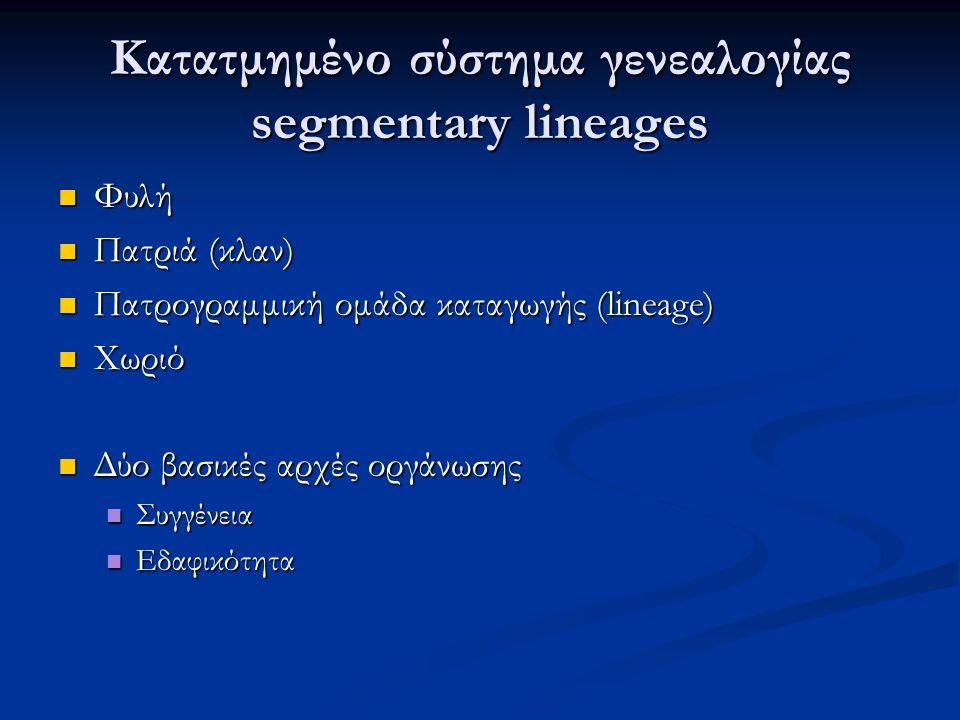Κατατμημένο σύστημα γενεαλογίας segmentary lineages Φυλή Φυλή Πατριά (κλαν) Πατριά (κλαν) Πατρογραμμική ομάδα καταγωγής (lineage) Πατρογραμμική ομάδα