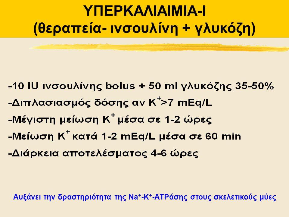 Αυξάνει την δραστηριότητα της Na + -K + -ATPάσης στους σκελετικούς μύες ΥΠΕΡΚΑΛΙΑΙΜΙΑ-I (θεραπεία- ινσουλίνη + γλυκόζη)