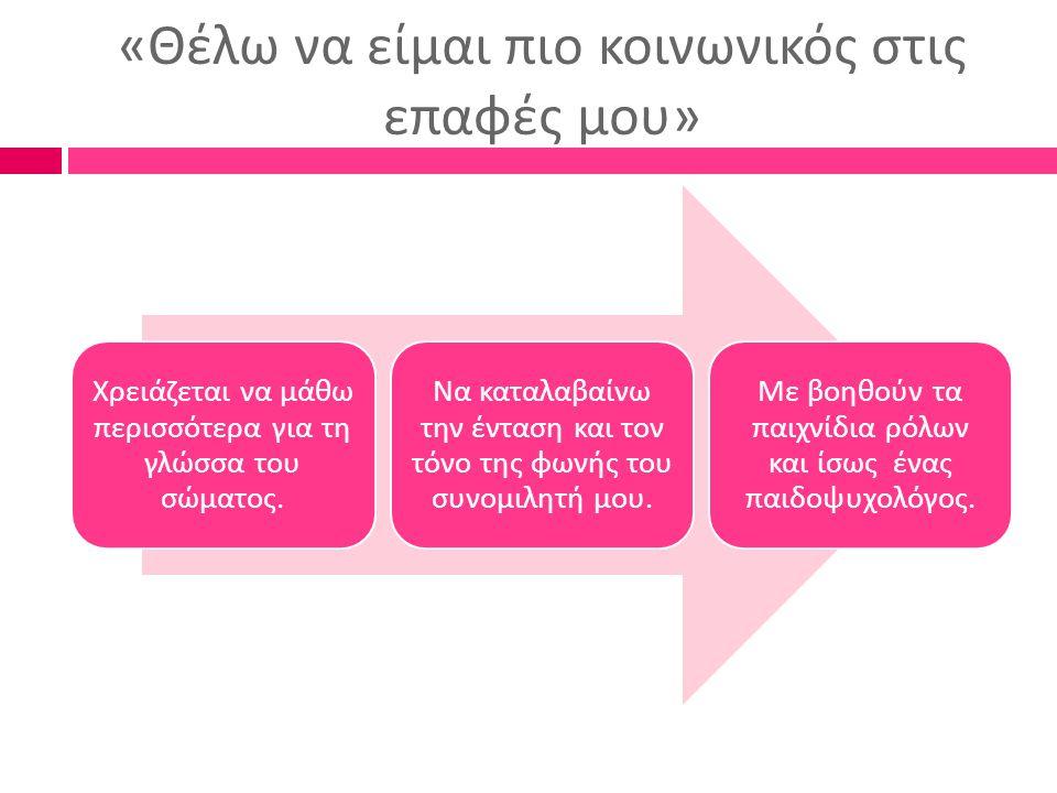 «Θέλω να είμαι πιο κοινωνικός στις επαφές μου» Χρειάζεται να μάθω περισσότερα για τη γλώσσα του σώματος.