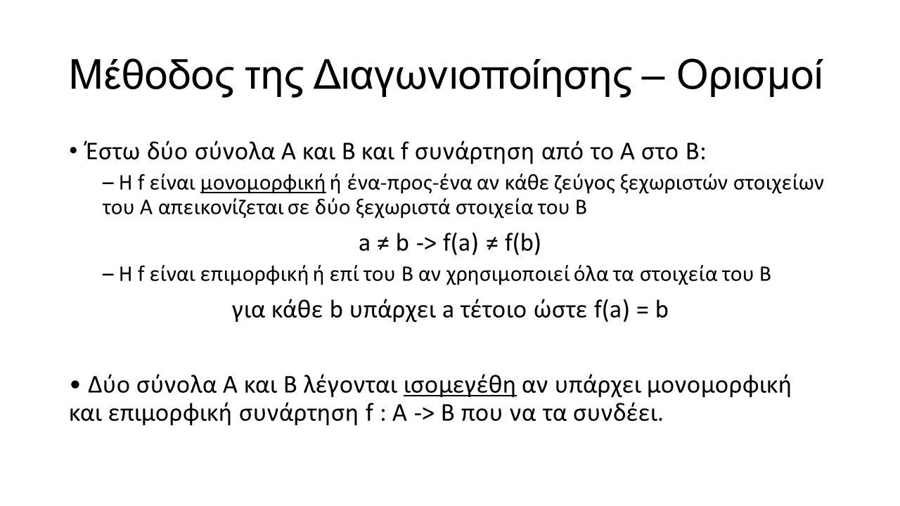 Μέθοδος της Διαγωνιοποίησης – Ορισμοί Έστω δύο σύνολα Α και Β και f συνάρτηση από το Α στο Β: – Η f είναι μονομορφική ή ένα-προς-ένα αν κάθε ζεύγος ξε