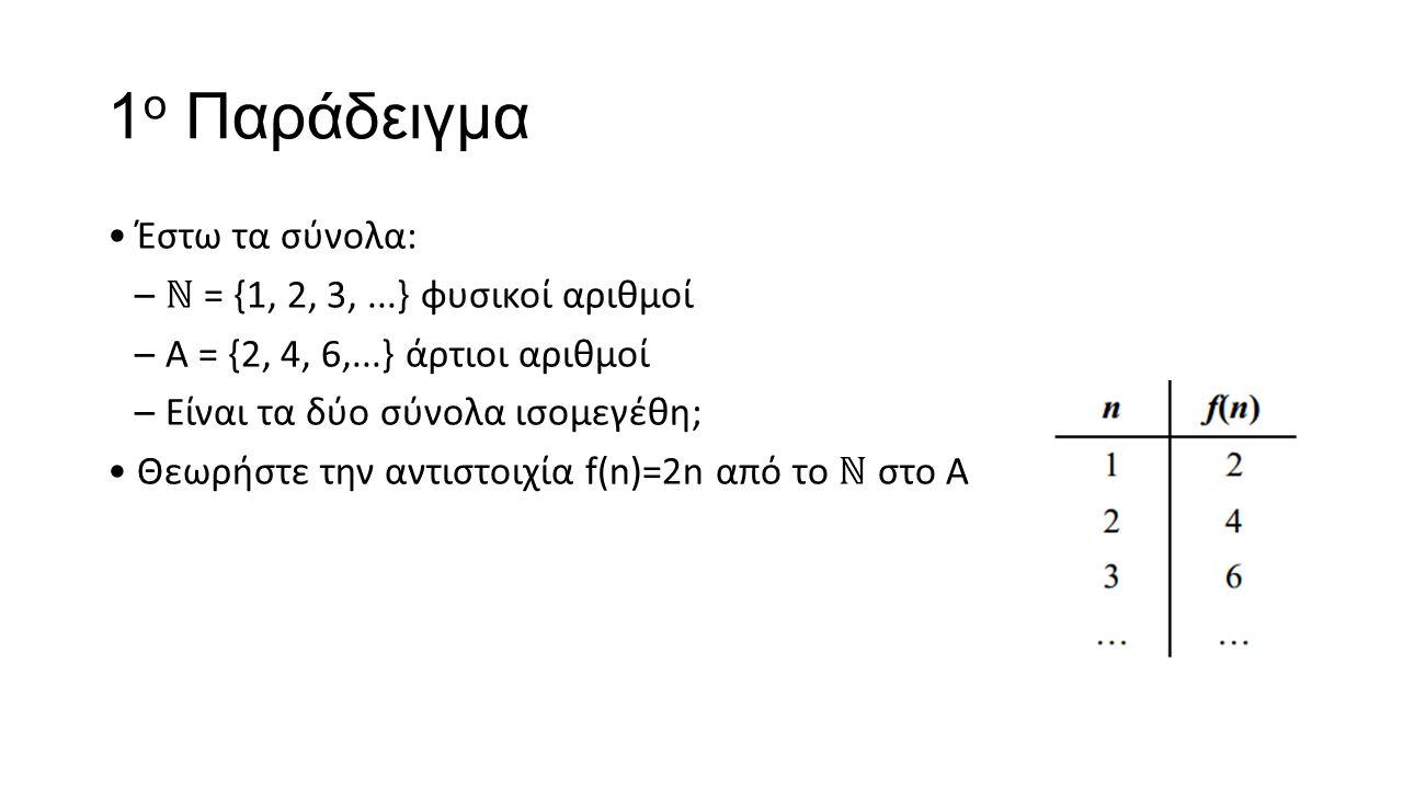 1 ο Παράδειγμα Έστω τα σύνολα: – ℕ = {1, 2, 3,...} φυσικοί αριθμοί – Α = {2, 4, 6,...} άρτιοι αριθμοί – Είναι τα δύο σύνολα ισομεγέθη; Θεωρήστε την αν
