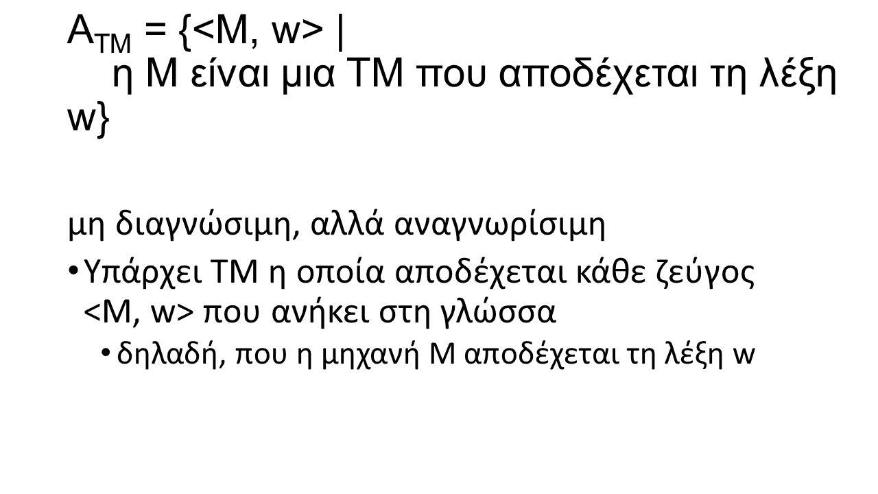 A ΤΜ = { | η Μ είναι μια ΤΜ που αποδέχεται τη λέξη w} μη διαγνώσιμη, αλλά αναγνωρίσιμη Υπάρχει ΤΜ η οποία αποδέχεται κάθε ζεύγος που ανήκει στη γλώσσα