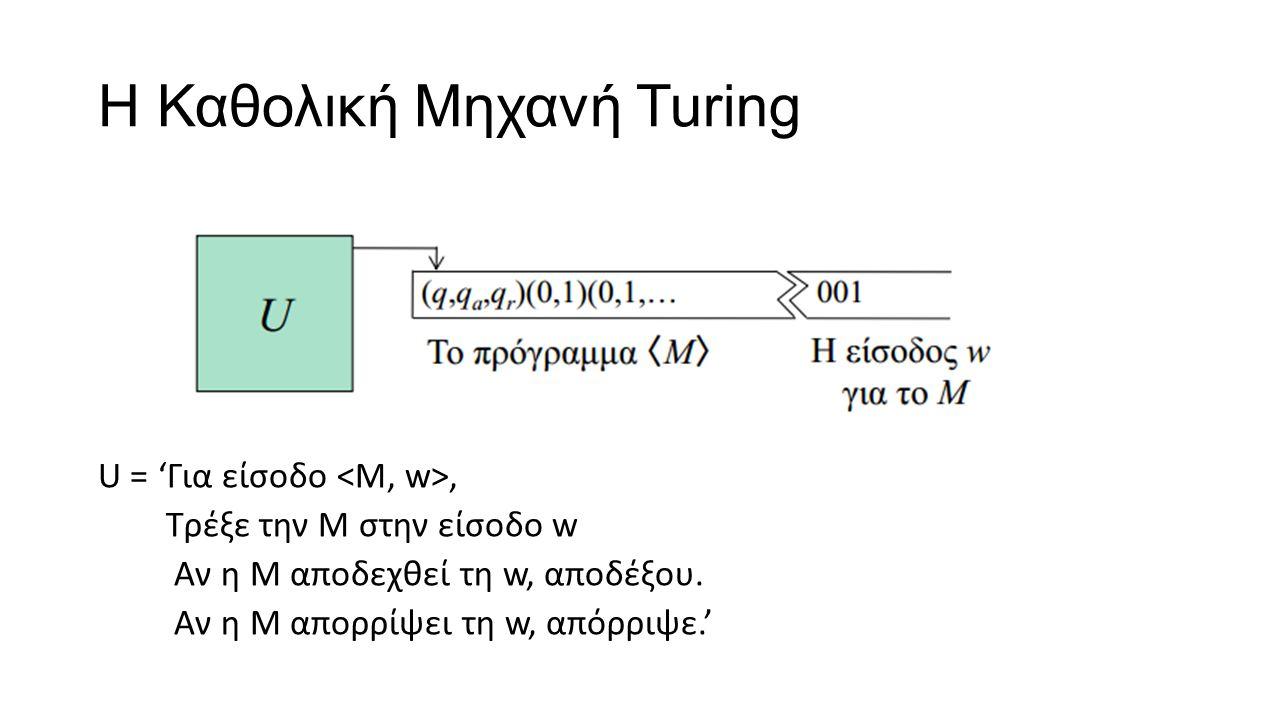Η Καθολική Μηχανή Turing U = 'Για είσοδο, Τρέξε την M στην είσοδο w Αν η M αποδεχθεί τη w, αποδέξου. Αν η M απορρίψει τη w, απόρριψε.'