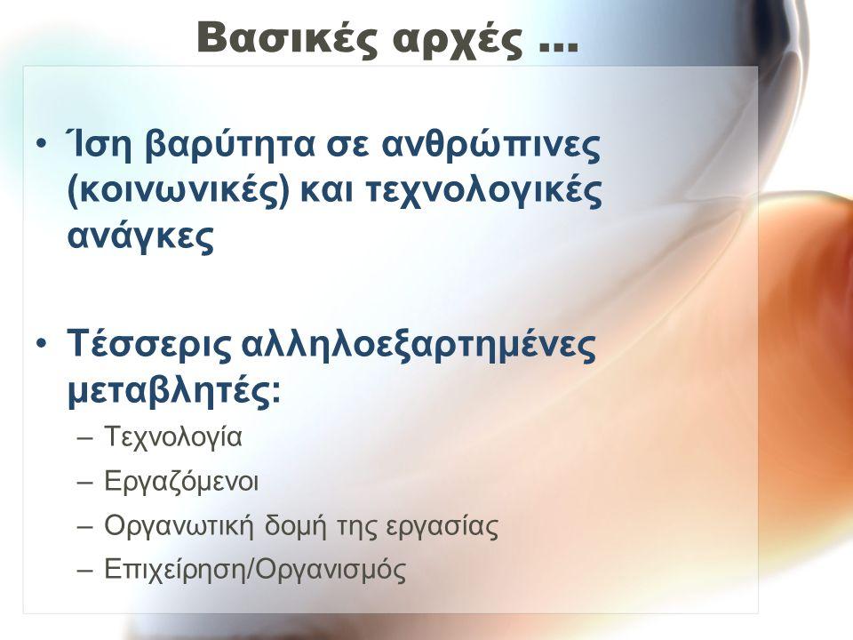 Βασικές αρχές...