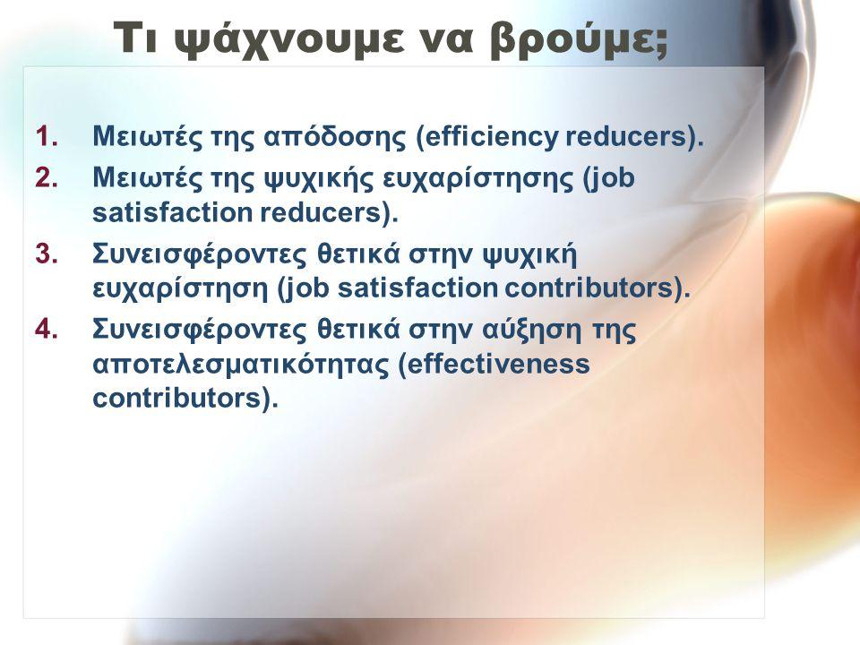 Τι ψάχνουμε να βρούμε; 1.Μειωτές της απόδοσης (efficiency reducers).