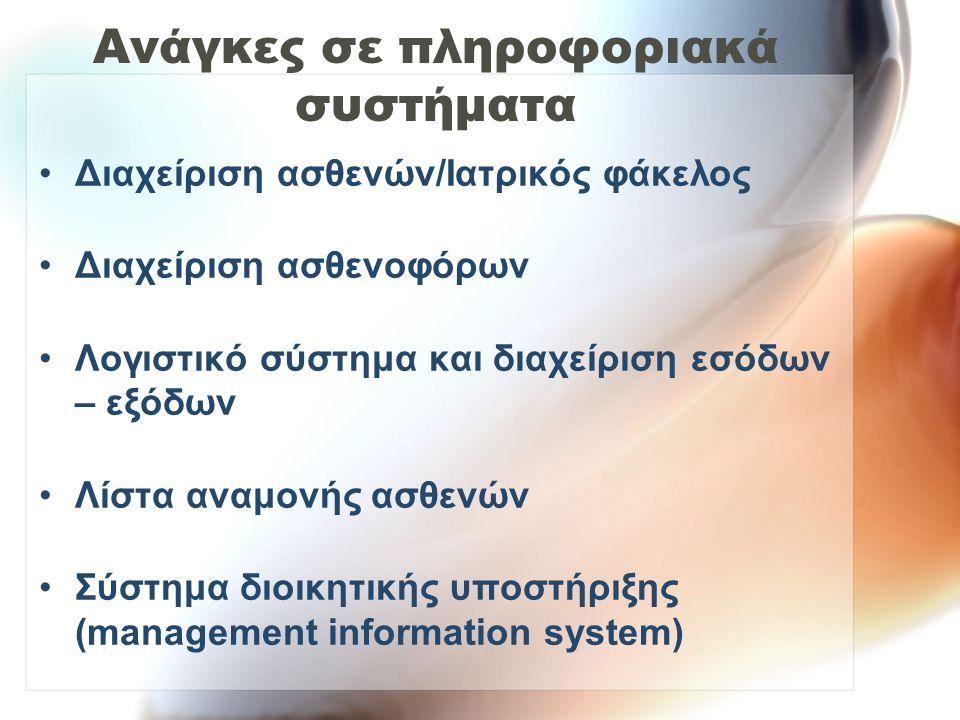 Ανάγκες σε πληροφοριακά συστήματα Διαχείριση ασθενών/Ιατρικός φάκελος Διαχείριση ασθενοφόρων Λογιστικό σύστημα και διαχείριση εσόδων – εξόδων Λίστα αναμονής ασθενών Σύστημα διοικητικής υποστήριξης (management information system)