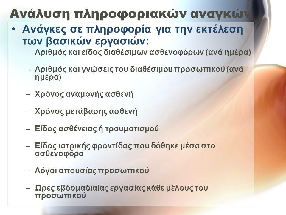 Ανάλυση πληροφοριακών αναγκών Ανάγκες σε πληροφορία για την εκτέλεση των βασικών εργασιών: –Αριθμός και είδος διαθέσιμων ασθενοφόρων (ανά ημέρα) –Αριθμός και γνώσεις του διαθέσιμου προσωπικού (ανά ημέρα) –Χρόνος αναμονής ασθενή –Χρόνος μετάβασης ασθενή –Είδος ασθένειας ή τραυματισμού –Είδος ιατρικής φροντίδας που δόθηκε μέσα στο ασθενοφόρο –Λόγοι απουσίας προσωπικού –Ώρες εβδομαδιαίας εργασίας κάθε μέλους του προσωπικού