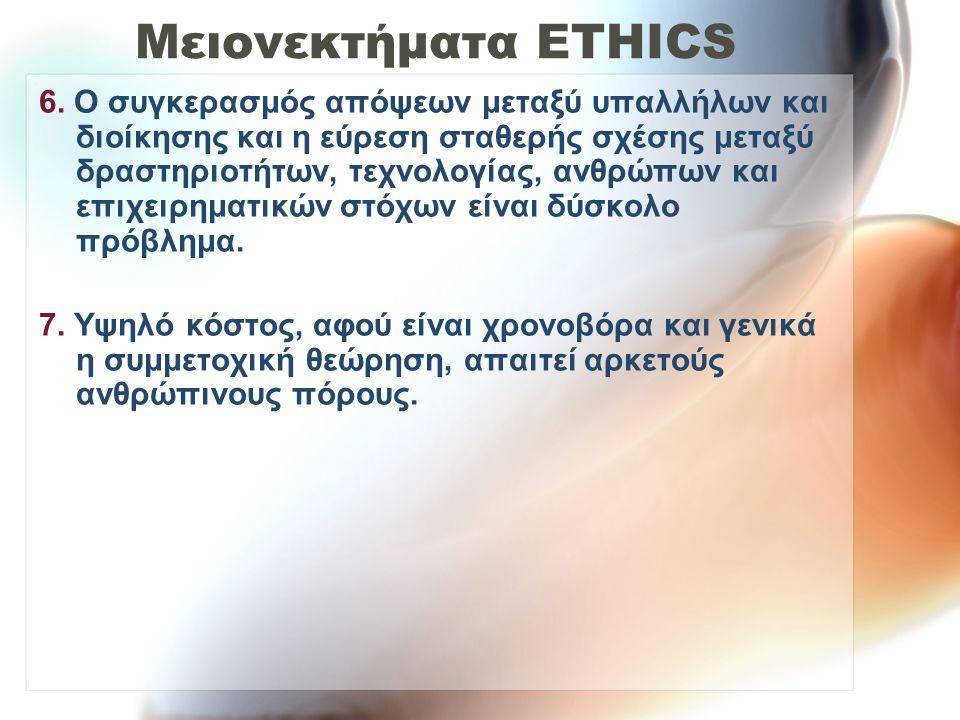 Μειονεκτήματα ETHICS 6.