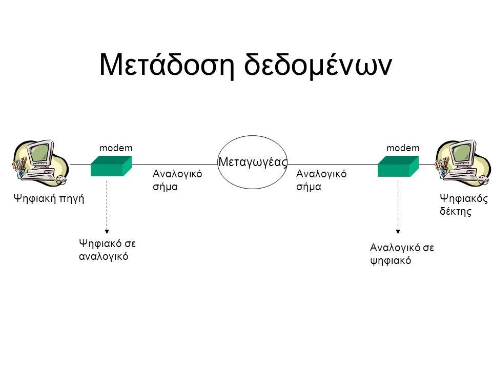 Μετάδοση δεδομένων Ψηφιακή πηγή Αναλογικό σήμα modem Μεταγωγέας Αναλογικό σήμα Ψηφιακός δέκτης Ψηφιακό σε αναλογικό Αναλογικό σε ψηφιακό