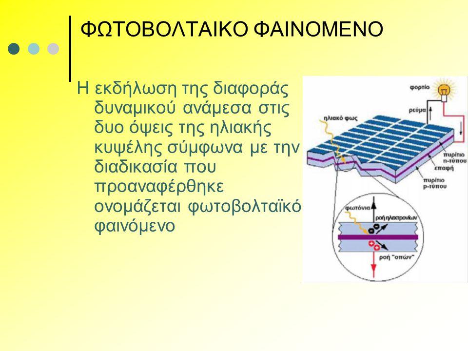 ΦΩΤΟΒΟΛΤΑΙΚΟ ΦΑΙΝΟΜΕΝΟ Η εκδήλωση της διαφοράς δυναμικού ανάμεσα στις δυο όψεις της ηλιακής κυψέλης σύμφωνα με την διαδικασία που προαναφέρθηκε ονομάζ