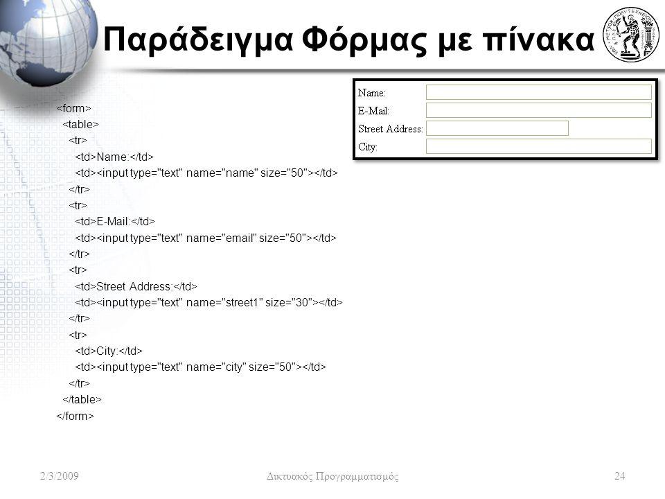 Παράδειγμα Φόρμας με πίνακα Name: E-Mail: Street Address: City: 2/3/2009Δικτυακός Προγραμματισμός24