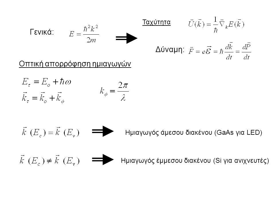 Γενικά: Δύναμη: Οπτική απορρόφηση ημιαγωγών Ημιαγωγός άμεσου διακένου (GaAs για LED) Ημιαγωγός έμμεσου διακένου (Si για ανιχνευτές) Ταχύτητα