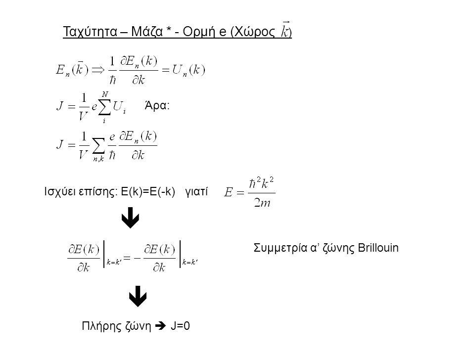 Ταχύτητα – Μάζα * - Ορμή e (Χώρος ) Άρα: Ισχύει επίσης: Ε(k)=E(-k) γιατί  Συμμετρία α' ζώνης Brillouin  Πλήρης ζώνη  J=0