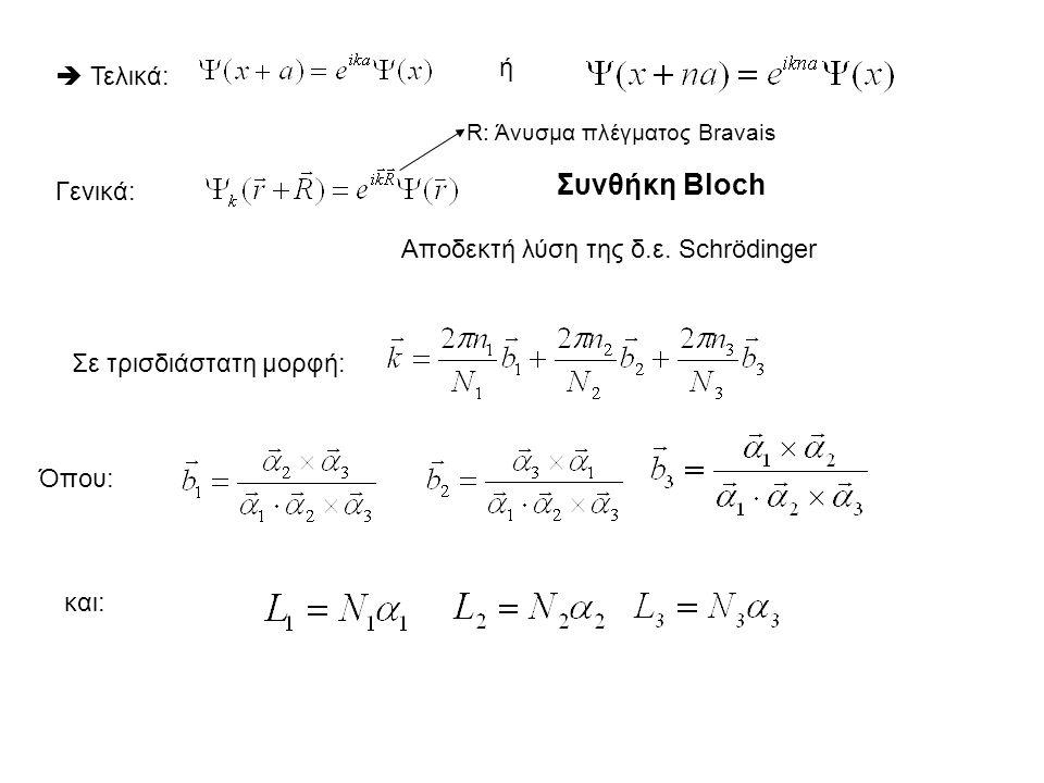  Τελικά: ή Γενικά: Συνθήκη Bloch R: Άνυσμα πλέγματος Bravais Αποδεκτή λύση της δ.ε.