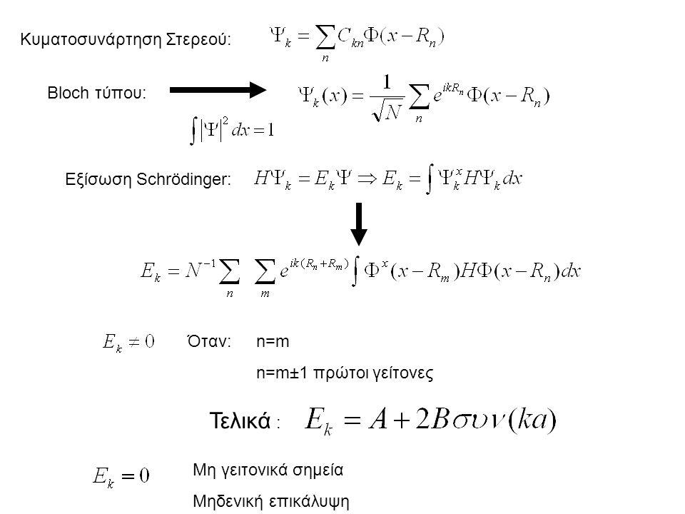 Κυματοσυνάρτηση Στερεού: Bloch τύπου: Εξίσωση Schrödinger: Όταν: n=m n=m±1 πρώτοι γείτονες Τελικά : Μη γειτονικά σημεία Μηδενική επικάλυψη