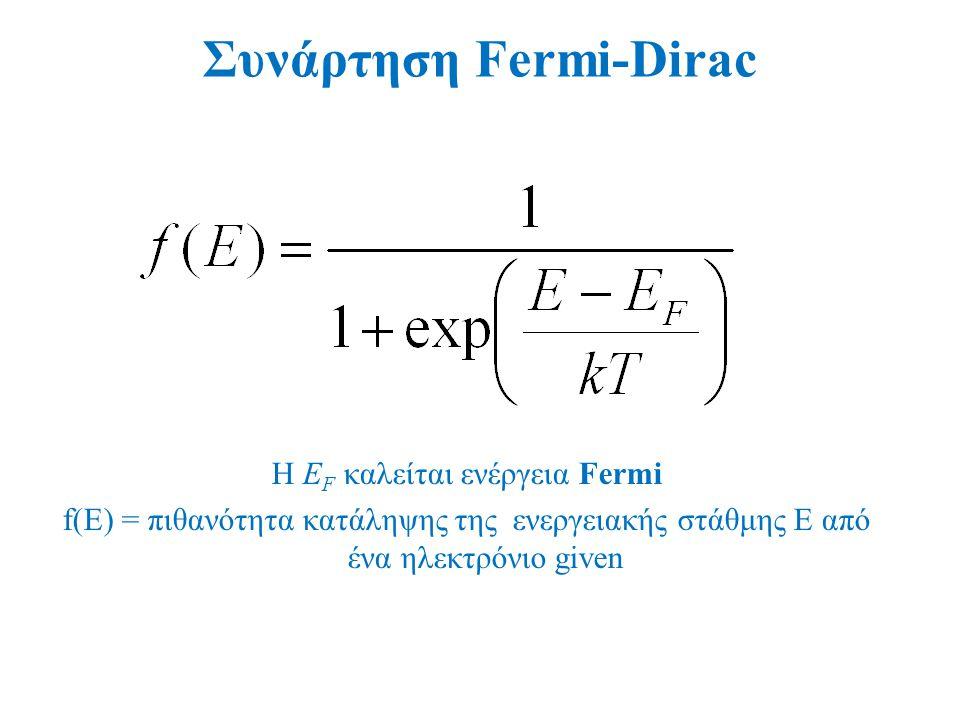 Συνάρτηση Fermi-Dirac Η E F καλείται ενέργεια Fermi f(E) = πιθανότητα κατάληψης της ενεργειακής στάθμης E από ένα ηλεκτρόνιο given