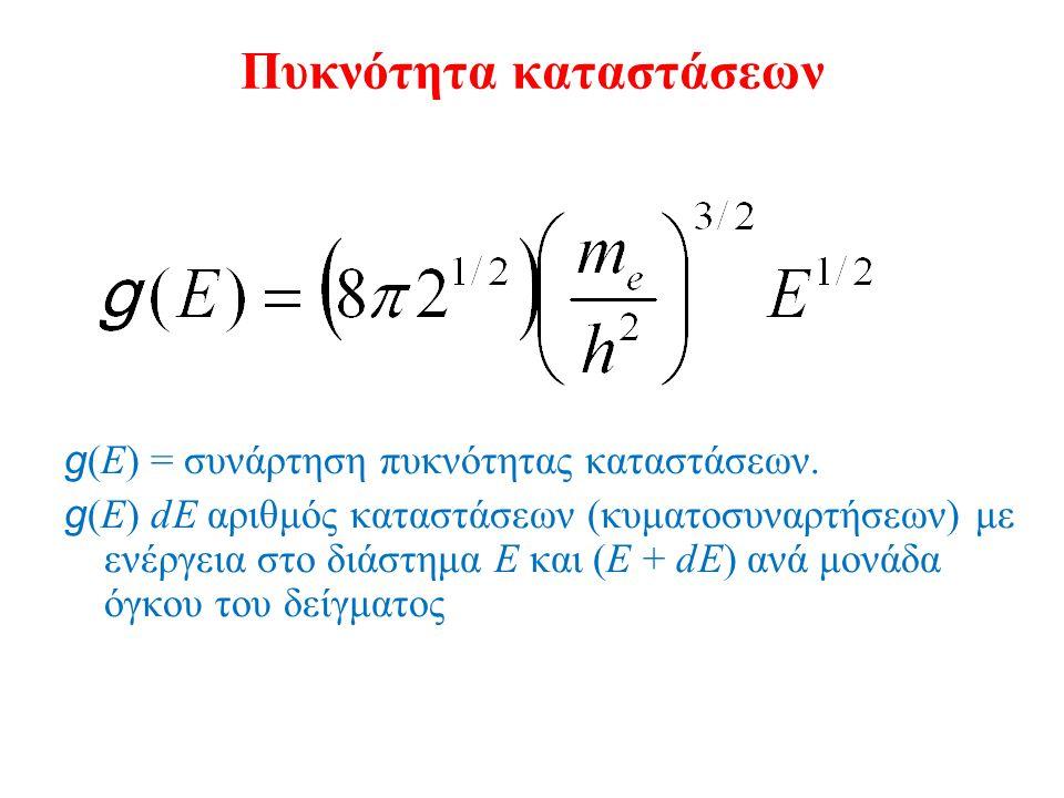 Πυκνότητα καταστάσεων g (E) = συνάρτηση πυκνότητας καταστάσεων.