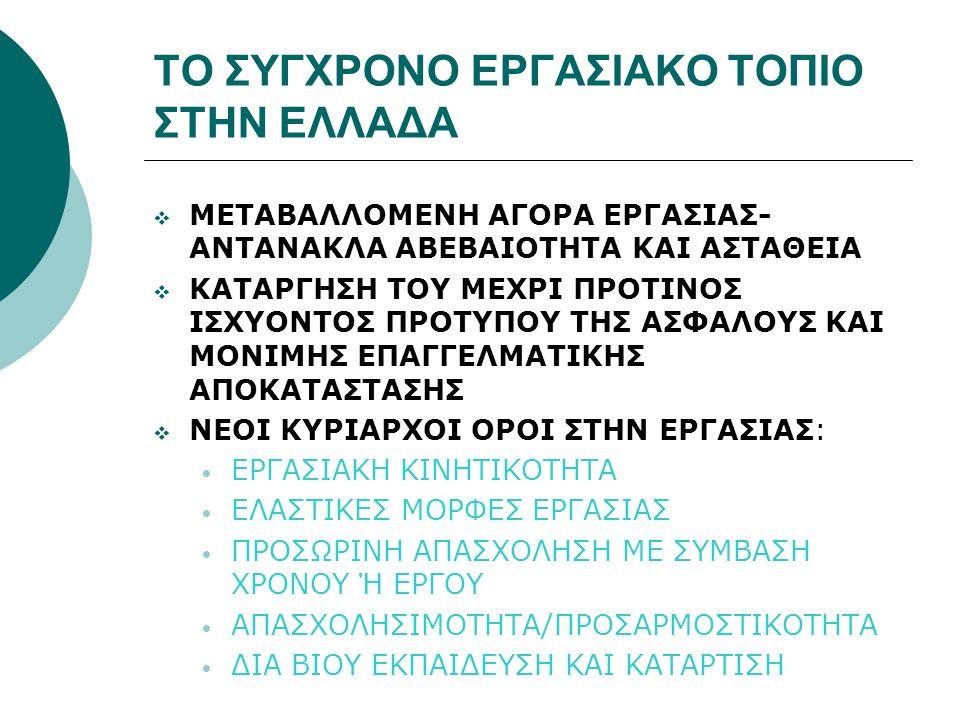 ΤΟ ΣΥΓΧΡΟΝΟ ΕΡΓΑΣΙΑΚΟ ΤΟΠΙΟ ΣΤΗΝ ΕΛΛΑΔΑ  ΜΕΤΑΒΑΛΛΟΜΕΝΗ ΑΓΟΡΑ ΕΡΓΑΣΙΑΣ- ΑΝΤΑΝΑΚΛΑ ΑΒΕΒΑΙΟΤΗΤΑ ΚΑΙ ΑΣΤΑΘΕΙΑ  ΚΑΤΑΡΓΗΣΗ ΤΟΥ ΜΕΧΡΙ ΠΡΟΤΙΝΟΣ ΙΣΧΥΟΝΤΟΣ ΠΡΟΤΥΠΟΥ ΤΗΣ ΑΣΦΑΛΟΥΣ ΚΑΙ ΜΟΝΙΜΗΣ ΕΠΑΓΓΕΛΜΑΤΙΚΗΣ ΑΠΟΚΑΤΑΣΤΑΣΗΣ  ΝΕΟΙ ΚΥΡΙΑΡΧΟΙ ΟΡΟΙ ΣΤΗΝ ΕΡΓΑΣΙΑΣ: ΕΡΓΑΣΙΑΚΗ ΚΙΝΗΤΙΚΟΤΗΤΑ ΕΛΑΣΤΙΚΕΣ ΜΟΡΦΕΣ ΕΡΓΑΣΙΑΣ ΠΡΟΣΩΡΙΝΗ ΑΠΑΣΧΟΛΗΣΗ ΜΕ ΣΥΜΒΑΣΗ ΧΡΟΝΟΥ Ή ΕΡΓΟΥ ΑΠΑΣΧΟΛΗΣΙΜΟΤΗΤΑ/ΠΡΟΣΑΡΜΟΣΤΙΚΟΤΗΤΑ ΔΙΑ ΒΙΟΥ ΕΚΠΑΙΔΕΥΣΗ ΚΑΙ ΚΑΤΑΡΤΙΣΗ