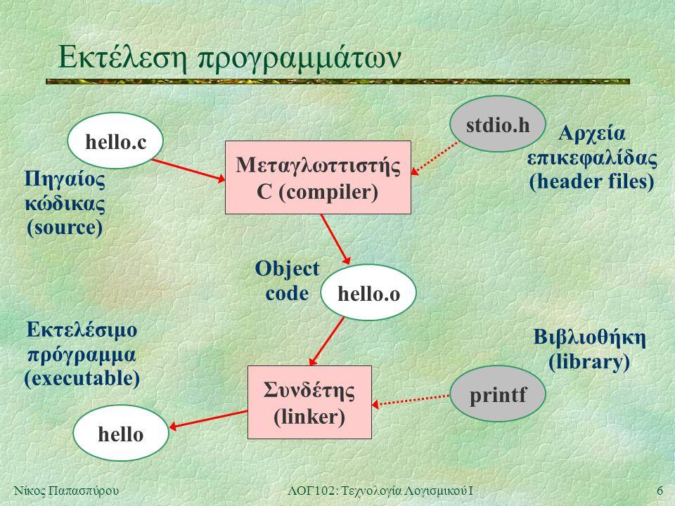 6Νίκος ΠαπασπύρουΛΟΓ102: Τεχνολογία Λογισμικού Ι Εκτέλεση προγραμμάτων Πηγαίος κώδικας (source) Μεταγλωττιστής C (compiler) Συνδέτης (linker) Βιβλιοθήκη (library) Αρχεία επικεφαλίδας (header files) Object code Εκτελέσιμο πρόγραμμα (executable) hello.c hello.o hello printf stdio.h