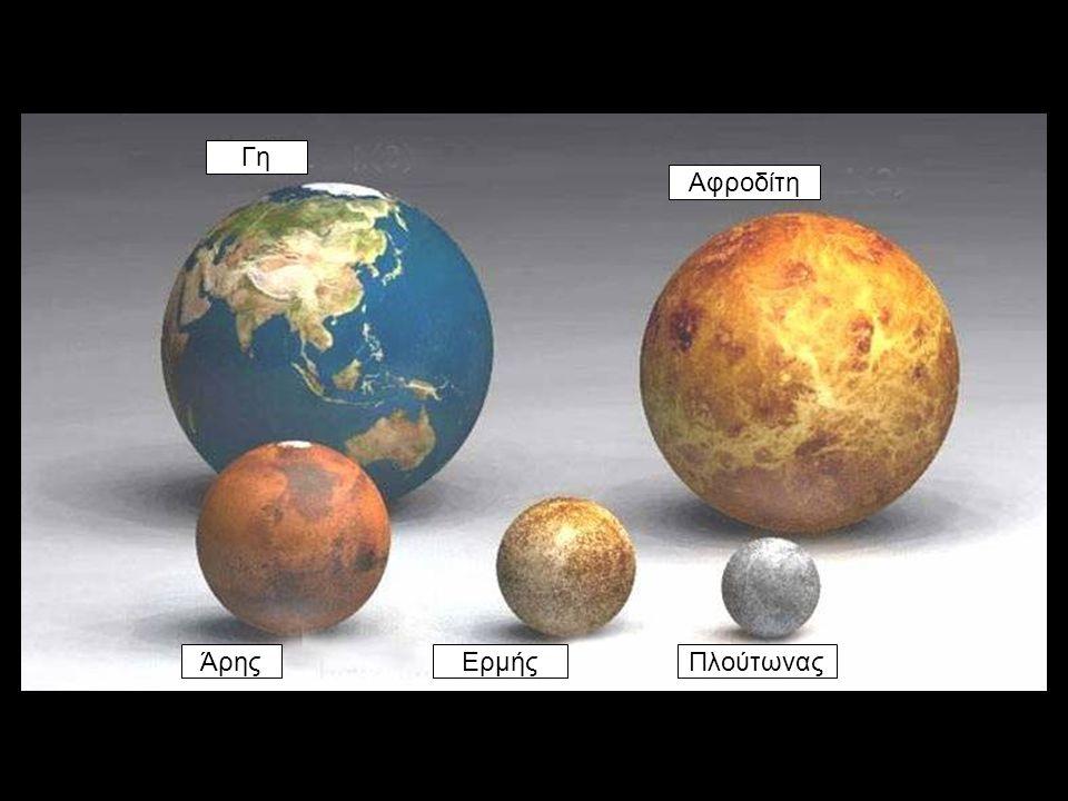 Γη Αφροδίτη ΆρηςΕρμήςΠλούτωνας