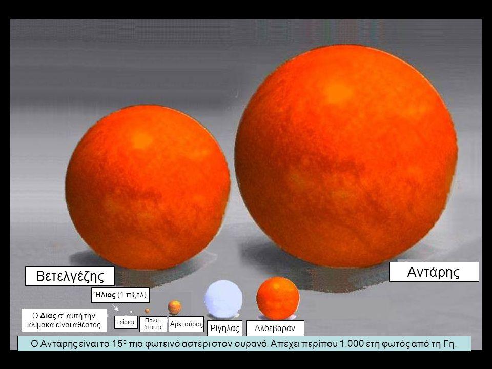 Antares is the 15th brightest star in the sky. It is more than 1000 light years away. Αντάρης Βετελγέζης Ήλιος (1 πίξελ) Ο Δίας σ' αυτή την κλίμακα εί