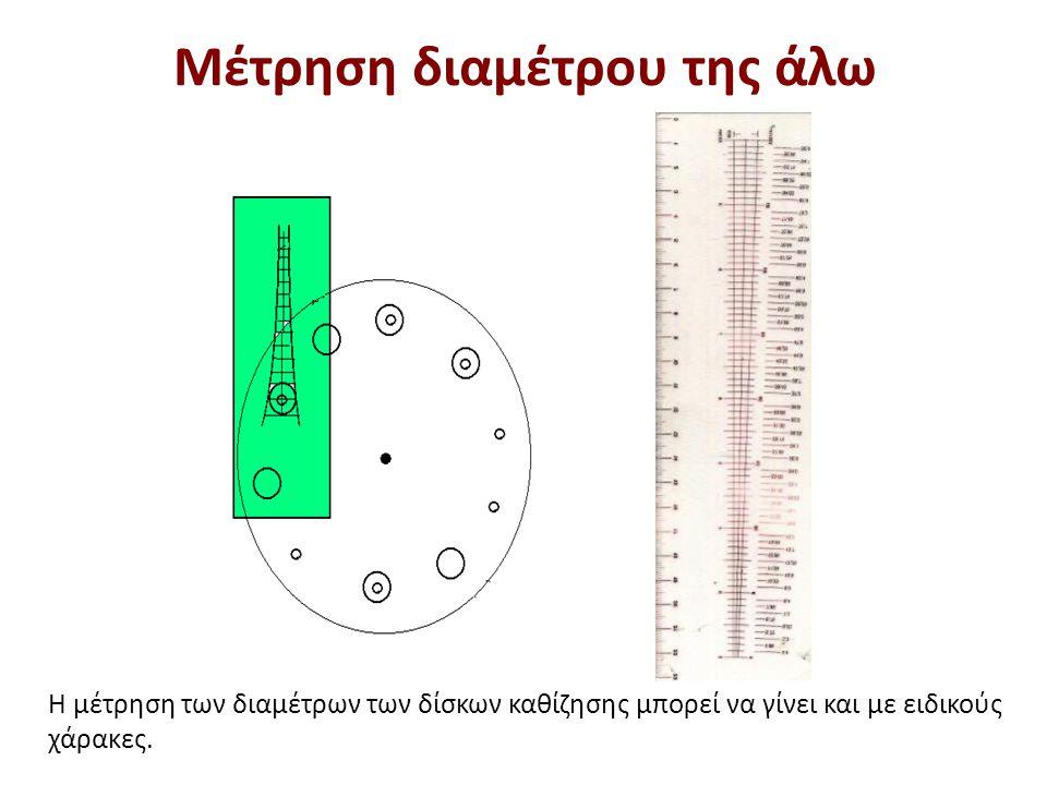 Αυτόματη συσκευή μέτρησης εμβαδού ζώνης ανοσοδιάχυσης