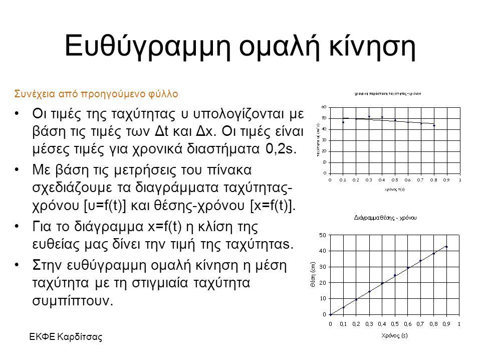 ΕΚΦΕ Καρδίτσας Ευθύγραμμη ομαλή κίνηση Συνέχεια από προηγούμενο φύλλο Οι τιμές της ταχύτητας υ υπολογίζονται με βάση τις τιμές των Δt και Δx. Οι τιμές