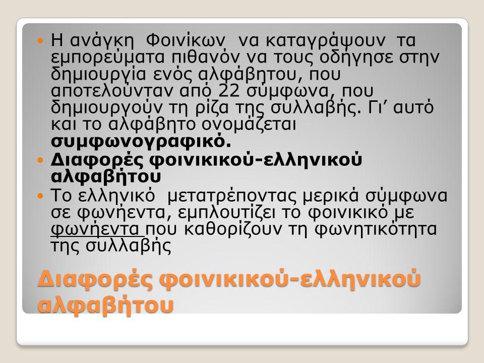 Διαφορές φοινικικού-ελληνικού αλφαβήτου Η ανάγκη Φοινίκων να καταγράψουν τα εμπορεύματα πιθανόν να τους οδήγησε στην δημιουργία ενός αλφάβητου, που απ
