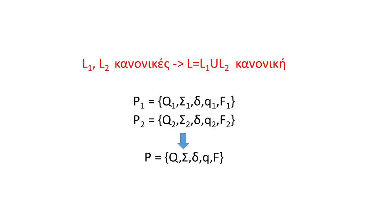 L 1, L 2 κανονικές -> L=L 1 UL 2 κανονική P 1 = {Q 1,Σ 1,δ,q 1,F 1 } P 2 = {Q 2,Σ 2,δ,q 2,F 2 } P = {Q,Σ,δ,q,F}
