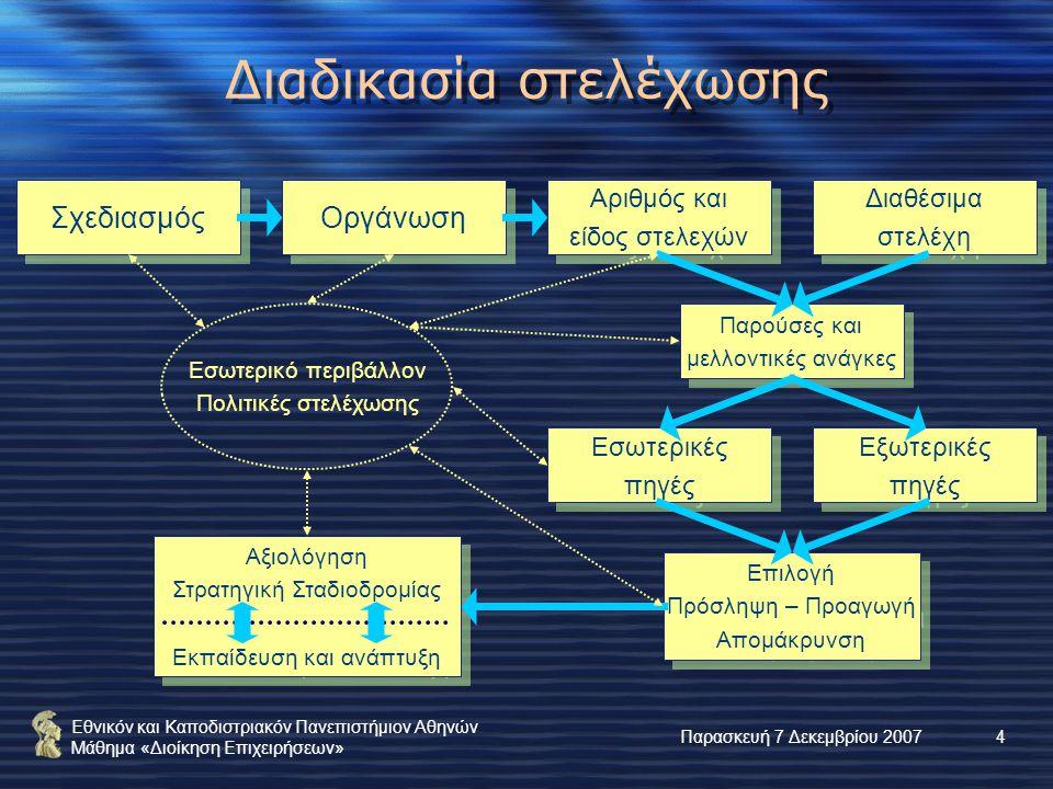 Εθνικόν και Καποδιστριακόν Πανεπιστήμιον Αθηνών Μάθημα «Διοίκηση Επιχειρήσεων» Παρασκευή 7 Δεκεμβρίου 20075 Επιλογή - Πλήρωση Κατανόηση της θέσης και του σχεδιασμού της εργασίας Αναγνώριση των απαιτούμενων τυπικών προσόντων και προσωπικών χαρακτηριστικών Διαδικασία επιλογής Καθοδήγηση νέων στελεχών