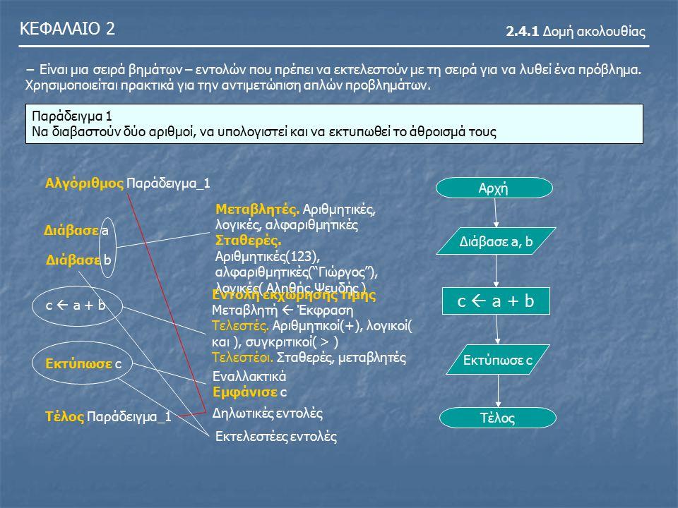 ΚΕΦΑΛΑΙΟ 2 2.4.2 Δομή επιλογής − Γίνεται έλεγχος μιας συνθήκης και ανάλογα με την τιμή της ( αληθής ή ψευδής ) εκτελείται ή όχι ένα σύνολο εντολών Παράδειγμα 2 Να διαβαστεί ένας αριθμός και να εκτυπωθεί η απόλυτη τιμή του Αλγόριθμος Παράδειγμα_2 Διάβασε α Αν α < 0 τότε α  α * (-1) Εκτύπωσε α Τέλος Παράδειγμα_2 Η επιλογή στην ψευδογλώσσα υλοποιείται με την εντολή : Αν συνθήκη τότε εντολή Αν συνθήκη τότε εντολή 1 εντολή 2 ………..