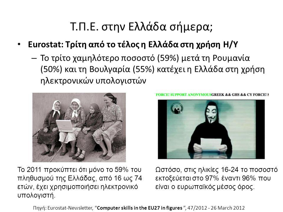 Wikipedia (Ελληνική έκδοση): http://el.wikipedia.orghttp://el.wikipedia.org – Μάικλ Φαραντέι Μάικλ Φαραντέι in.gr » Επιστήμη-Τεχνολογία: http://news.in.gr/science-technology/http://news.in.gr/science-technology/ – Ορυχεία σε κοντινούς αστεροειδείς «από την επόμενη δεκαετία» Ορυχεία σε κοντινούς αστεροειδείς «από την επόμενη δεκαετία» – Βακτήριο με διαφορετικό DNA «δεν μοιάζει με τη ζωή όπως την ξέρουμε» Βακτήριο με διαφορετικό DNA «δεν μοιάζει με τη ζωή όπως την ξέρουμε» Επιστήμη με Ιστορίες του παρελθόντος και του παρόντος