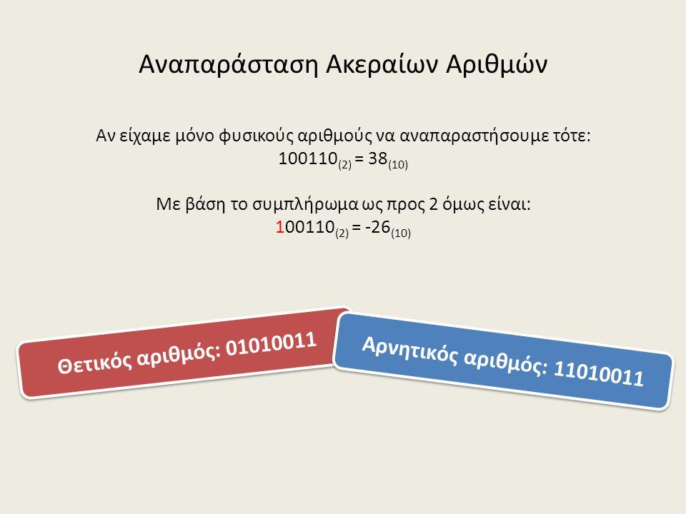 Αναπαράσταση Ακεραίων Αριθμών Αν είχαμε μόνο φυσικούς αριθμούς να αναπαραστήσουμε τότε: 100110 (2) = 38 (10) Με βάση το συμπλήρωμα ως προς 2 όμως είναι: 100110 (2) = -26 (10) Θετικός αριθμός: 01010011 Αρνητικός αριθμός: 11010011