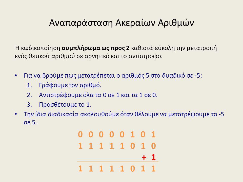 Αναπαράσταση Ακεραίων Αριθμών Η κωδικοποίηση συμπλήρωμα ως προς 2 χρησιμοποιείται στους υπολογιστές διότι η υλοποίησή της είναι πολύ εύκολη με απλά ηλεκτρονικά κυκλώματα και επειδή… Μετατρέπει την πράξη της αφαίρεσης σε πρόσθεση.