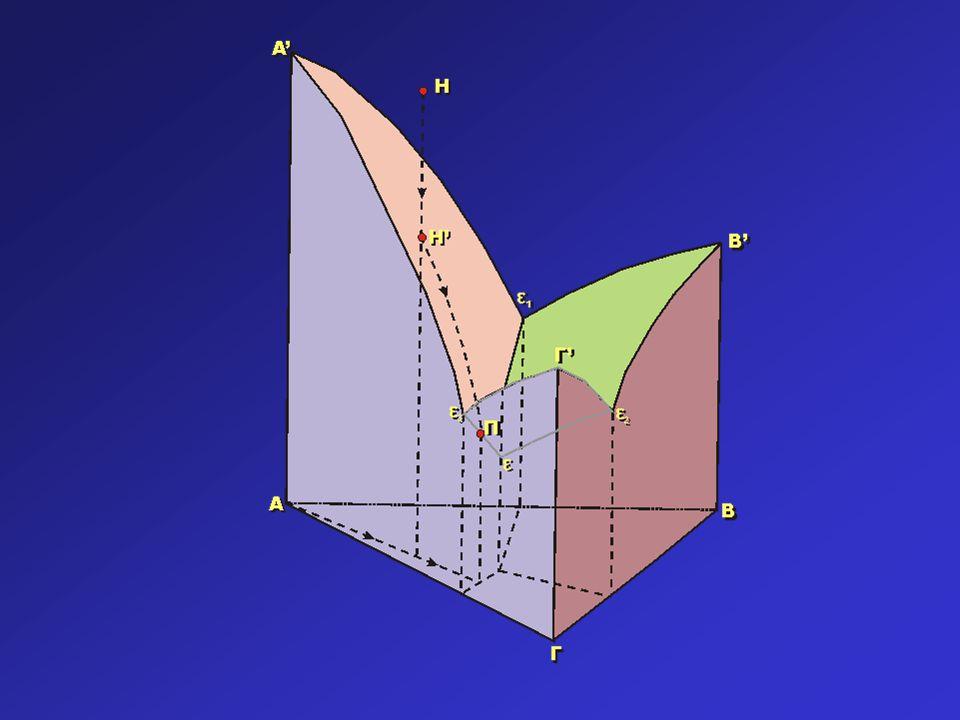 Liquid and crystal paths / Πορεία τήγματος και κρυστάλλων