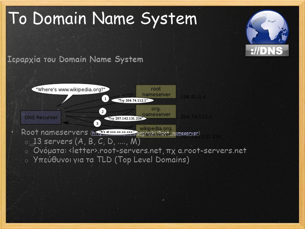 Το Domain Name System Ιεραρχία του Domain Name System Root nameservers (http://en.wikipedia.org/wiki/Root_nameserver)http://en.wikipedia.org/wiki/Root