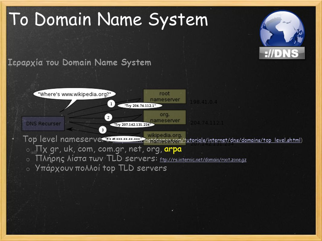 Το Domain Name System Ιεραρχία του Domain Name System Top level nameservers (http://www.inetdaemon.com/tutorials/internet/dns/domains/top_level.shtml)http://www.inetdaemon.com/tutorials/internet/dns/domains/top_level.shtml o Πχ gr, uk, com, com.gr, net, org, arpa o Πλήρης λίστα των TLD servers: ftp://rs.internic.net/domain/root.zone.gz ftp://rs.internic.net/domain/root.zone.gz o Υπάρχουν πολλοί top TLD servers