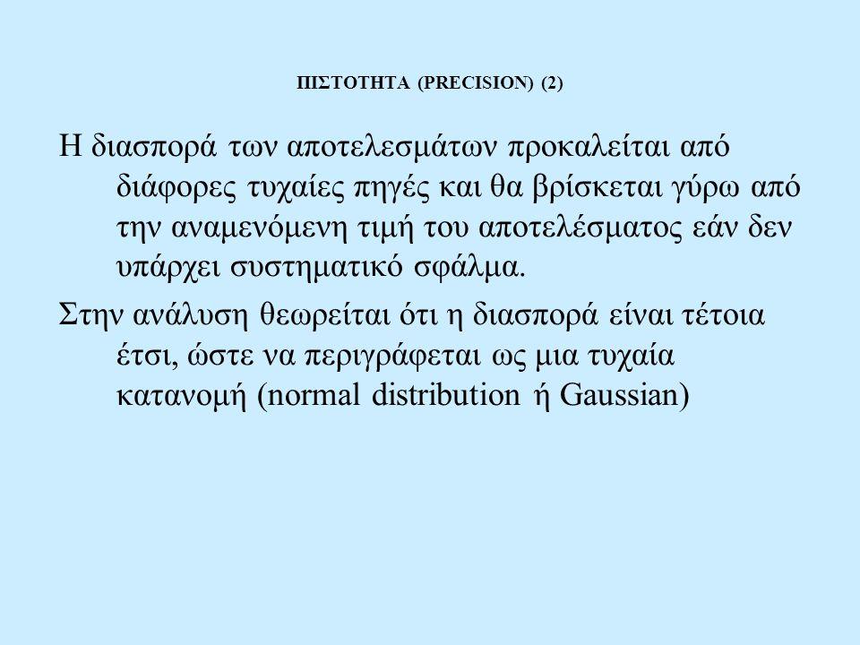 ΠΙΣΤΟΤΗΤΑ (PRECISION) (2) Η διασπορά των αποτελεσμάτων προκαλείται από διάφορες τυχαίες πηγές και θα βρίσκεται γύρω από την αναμενόμενη τιμή του αποτελέσματος εάν δεν υπάρχει συστηματικό σφάλμα.