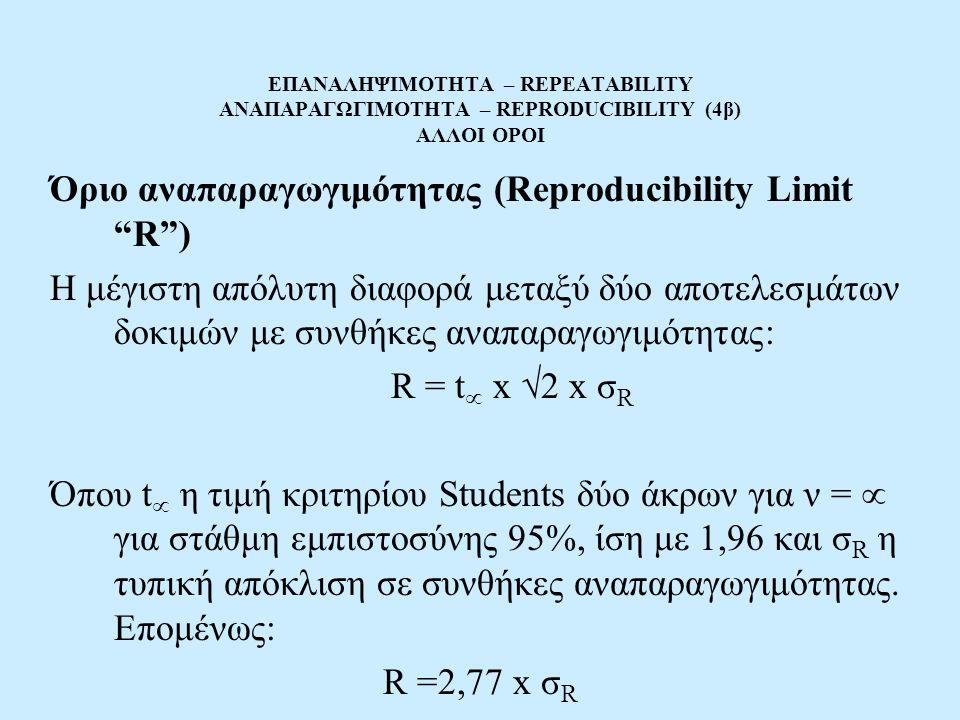 ΕΠΑΝΑΛΗΨΙΜΟΤΗΤΑ – REPEATABILITY ΑΝΑΠΑΡΑΓΩΓΙΜΟΤΗΤΑ – REPRODUCIBILITY (4β) ΑΛΛΟΙ ΟΡΟΙ Όριο αναπαραγωγιμότητας (Reproducibility Limit R ) Η μέγιστη απόλυτη διαφορά μεταξύ δύο αποτελεσμάτων δοκιμών με συνθήκες αναπαραγωγιμότητας: R = t  x  2 x σ R Όπου t  η τιμή κριτηρίου Students δύο άκρων για ν =  για στάθμη εμπιστοσύνης 95%, ίση με 1,96 και σ R η τυπική απόκλιση σε συνθήκες αναπαραγωγιμότητας.