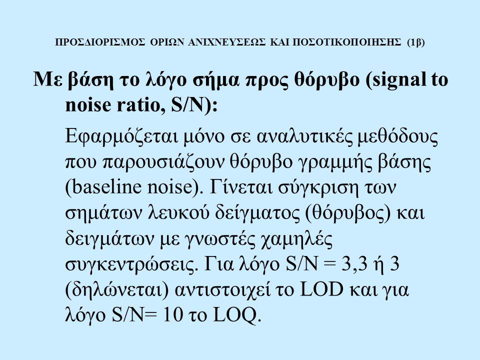 ΠΡΟΣΔΙΟΡΙΣΜΟΣ ΟΡΙΩΝ ΑΝΙΧΝΕΥΣΕΩΣ ΚΑΙ ΠΟΣΟΤΙΚΟΠΟΙΗΣΗΣ (1β) Με βάση το λόγο σήμα προς θόρυβο (signal to noise ratio, S/N): Εφαρμόζεται μόνο σε αναλυτικές μεθόδους που παρουσιάζουν θόρυβο γραμμής βάσης (baseline noise).