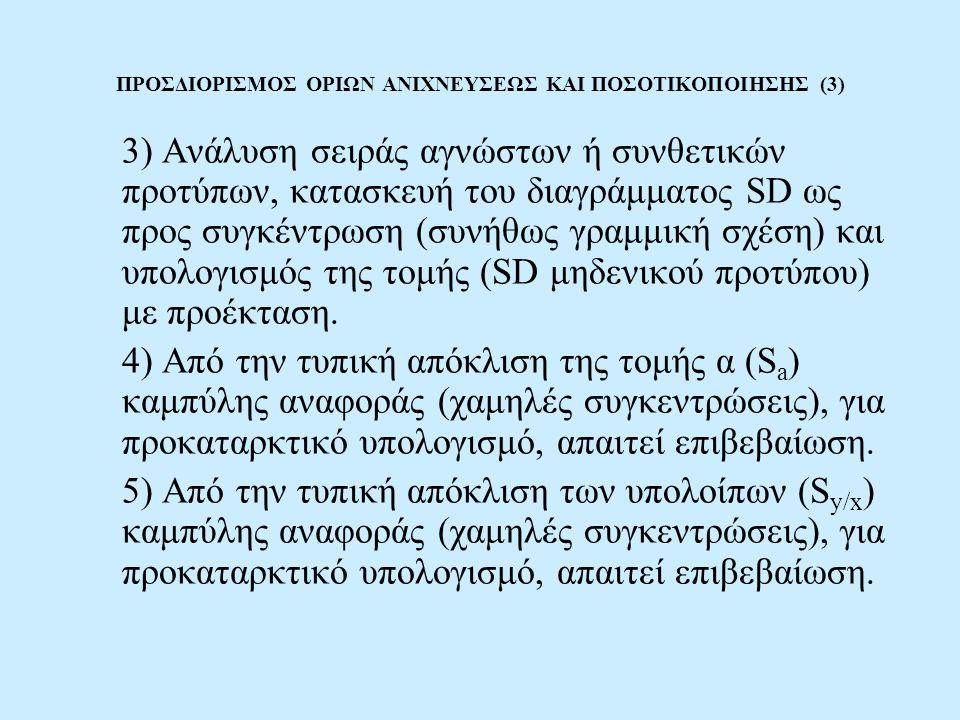 ΠΡΟΣΔΙΟΡΙΣΜΟΣ ΟΡΙΩΝ ΑΝΙΧΝΕΥΣΕΩΣ ΚΑΙ ΠΟΣΟΤΙΚΟΠΟΙΗΣΗΣ (3) 3) Ανάλυση σειράς αγνώστων ή συνθετικών προτύπων, κατασκευή του διαγράμματος SD ως προς συγκέντρωση (συνήθως γραμμική σχέση) και υπολογισμός της τομής (SD μηδενικού προτύπου) με προέκταση.