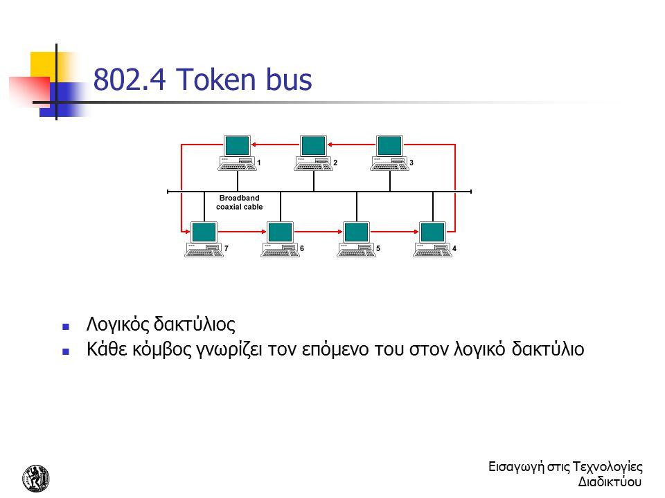 Εισαγωγή στις Τεχνολογίες Διαδικτύου 802.4 Token bus Λογικός δακτύλιος Κάθε κόμβος γνωρίζει τον επόμενο του στον λογικό δακτύλιο