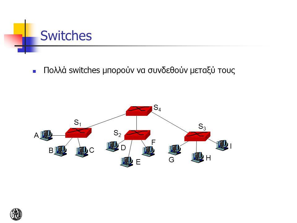 Πολλά switches μπορούν να συνδεθούν μεταξύ τους A B S1S1 C D E F S2S2 S4S4 S3S3 H I G Switches