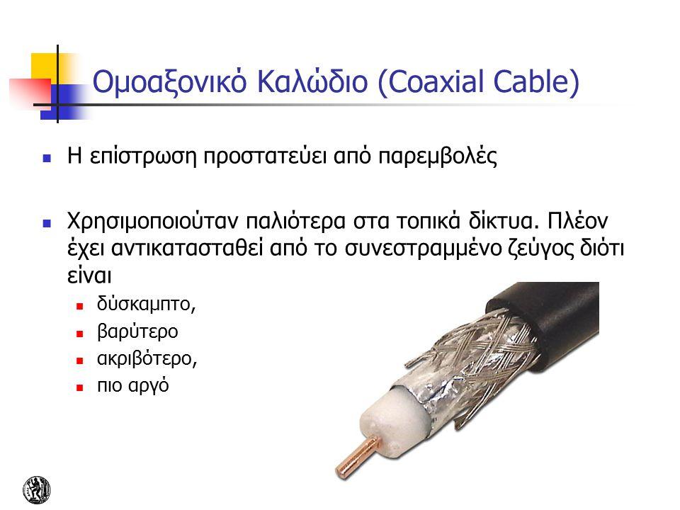 Ομοαξονικό Καλώδιο (Coaxial Cable) Η επίστρωση προστατεύει από παρεμβολές Χρησιμοποιούταν παλιότερα στα τοπικά δίκτυα. Πλέον έχει αντικατασταθεί από τ
