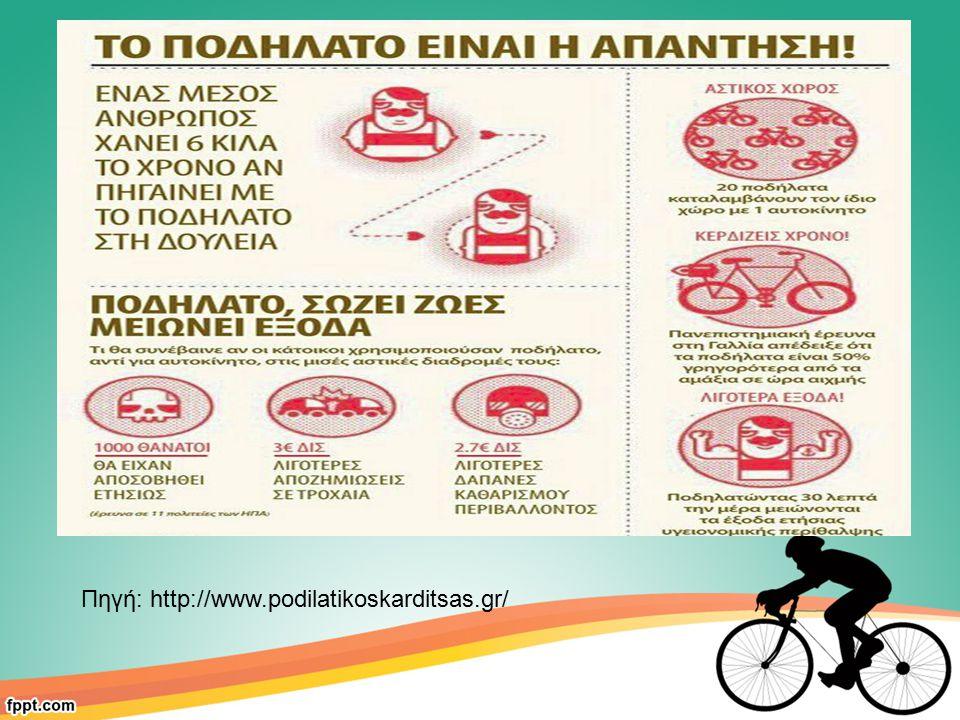 Πηγή: http://www.podilatikoskarditsas.gr/